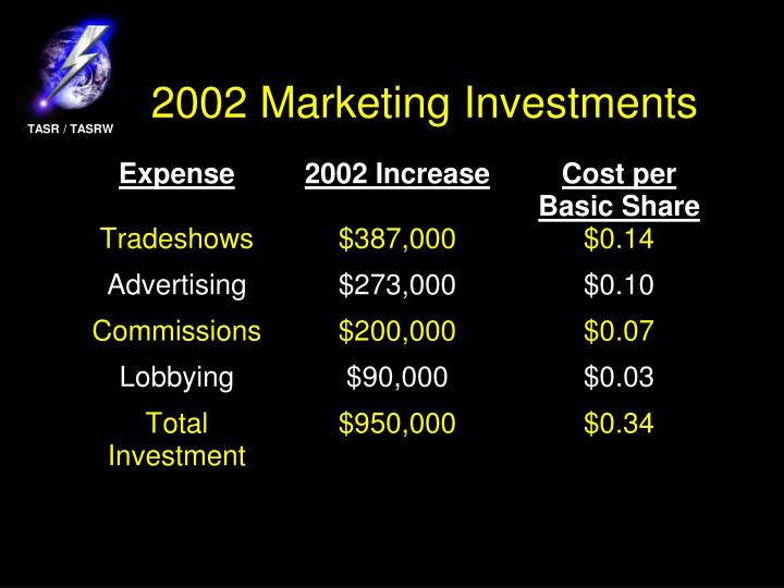 2002 Marketing Investments