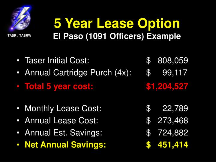 5 Year Lease Option