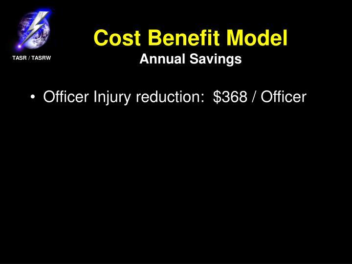 Cost Benefit Model