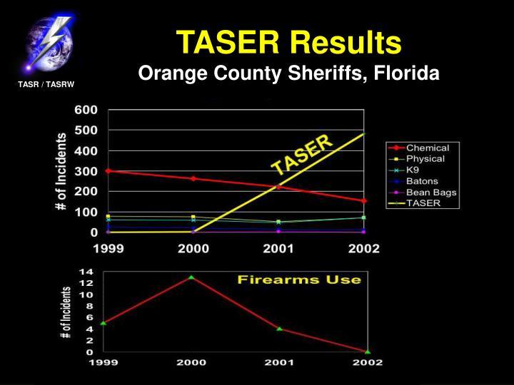 TASER Results