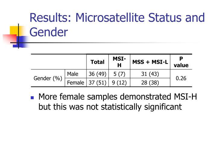 Results: Microsatellite Status and Gender