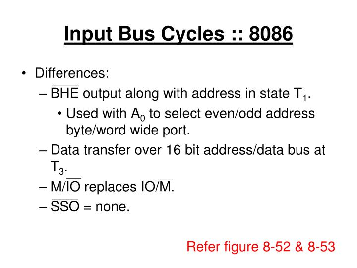 Input Bus Cycles :: 8086