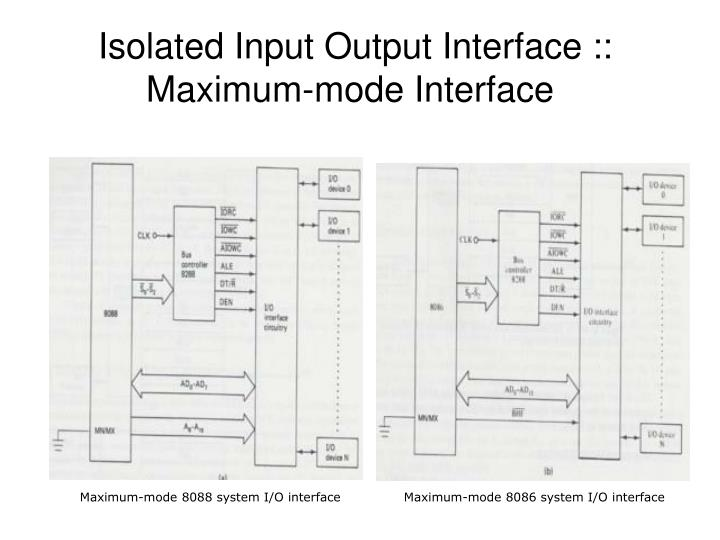 Isolated Input Output Interface :: Maximum-mode Interface