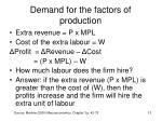 demand for the factors of production10