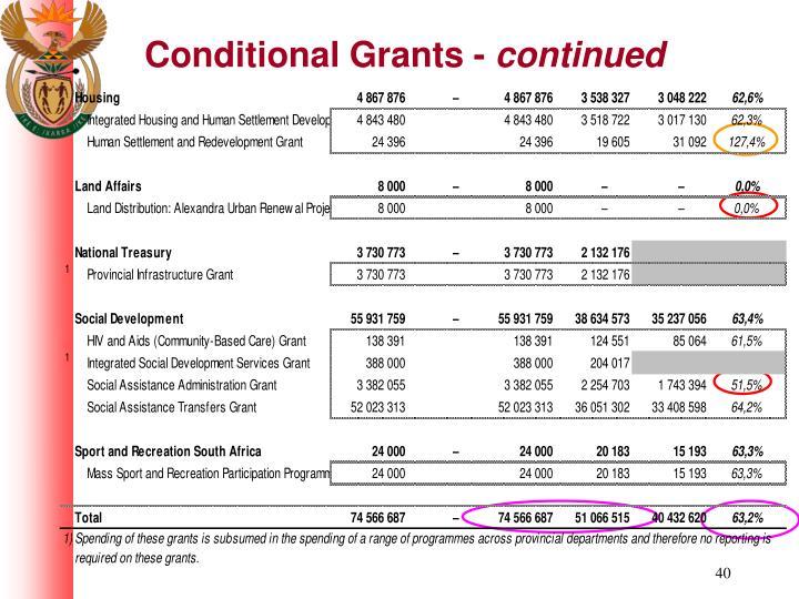 Conditional Grants -