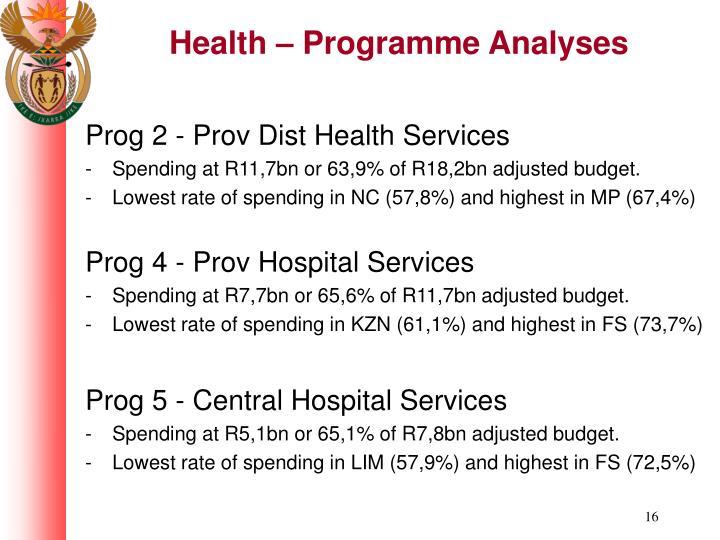 Health – Programme Analyses