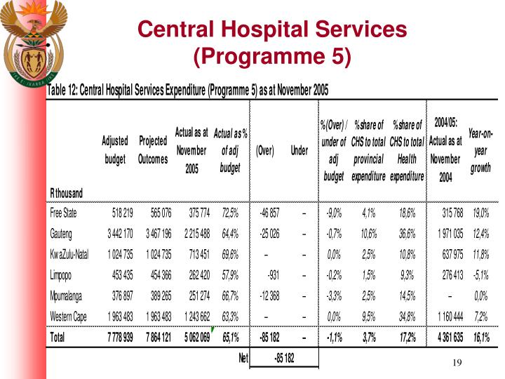 Central Hospital Services