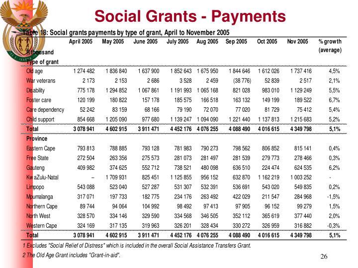 Social Grants - Payments