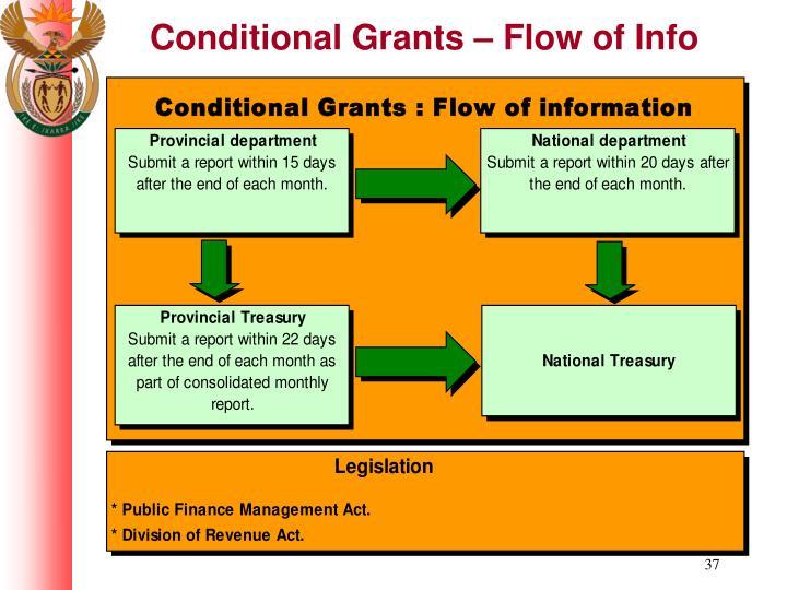 Conditional Grants – Flow of Info