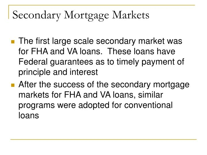 Secondary Mortgage Markets