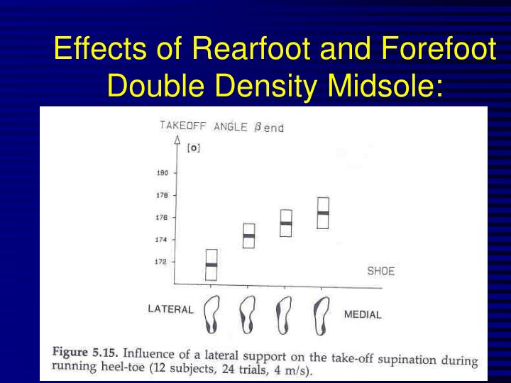 Effects of Rearfoot and Forefoot Double Density Midsole: