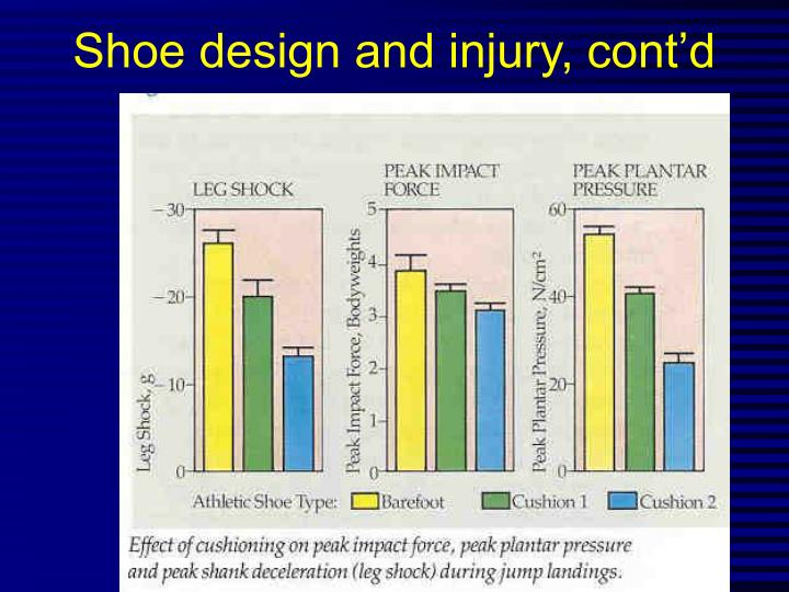 Shoe design and injury, cont'd