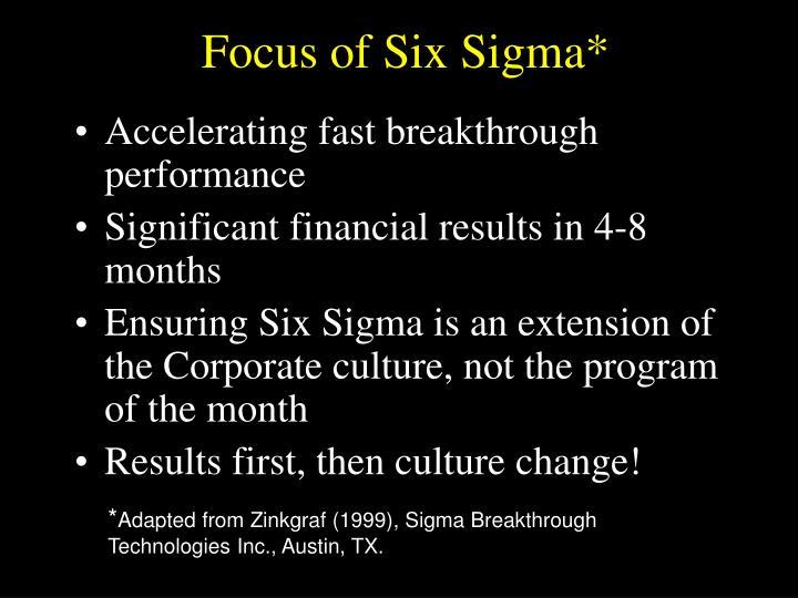 Focus of Six Sigma*