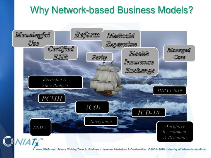 Why network based business models
