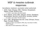 msf measles outbreak responses