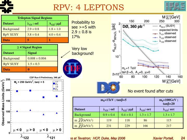 RPV: 4 LEPTONS