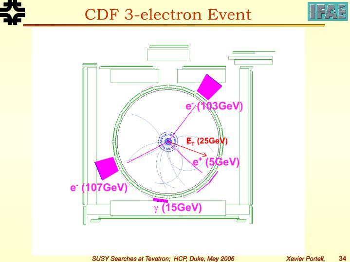 CDF 3-electron Event