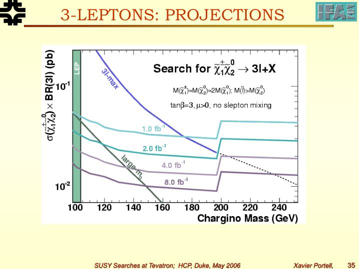 3-LEPTONS: PROJECTIONS