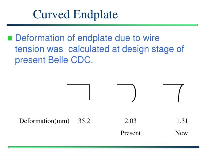Curved Endplate