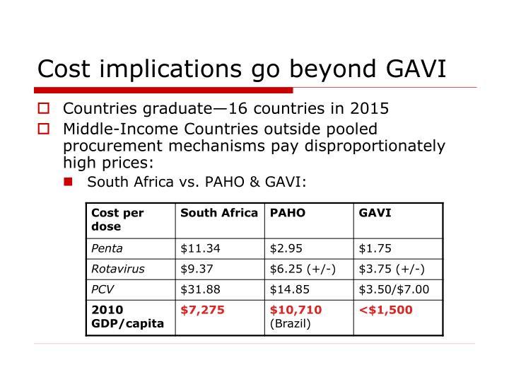 Cost implications go beyond GAVI