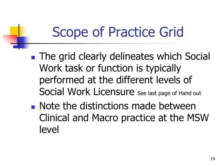 Scope of Practice Grid