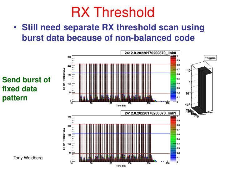 RX Threshold