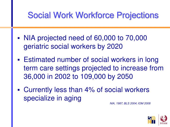 Social Work Workforce Projections