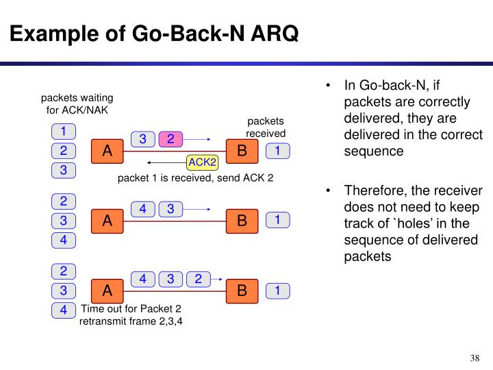 In Go-back-N, if packets are correctly delivered, they are delivered in the correct sequence