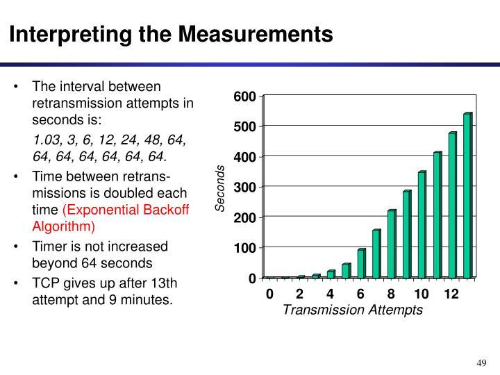 Interpreting the Measurements