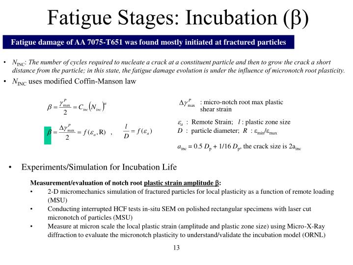 Fatigue Stages: Incubation (