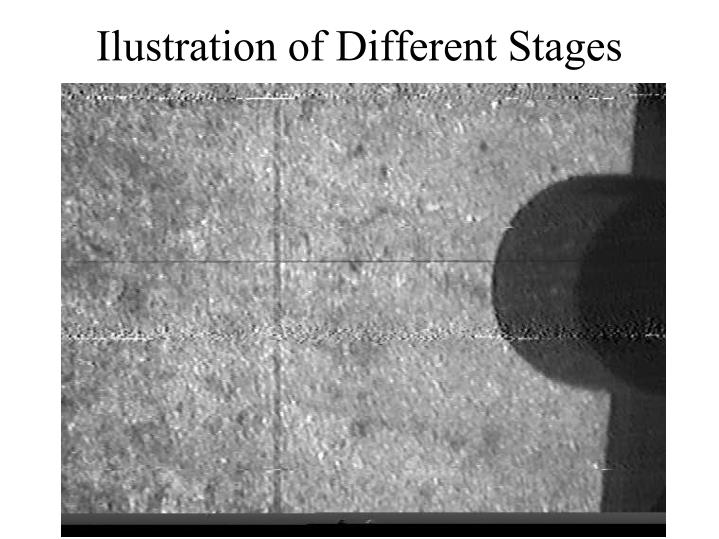 Ilustration of Different Stages