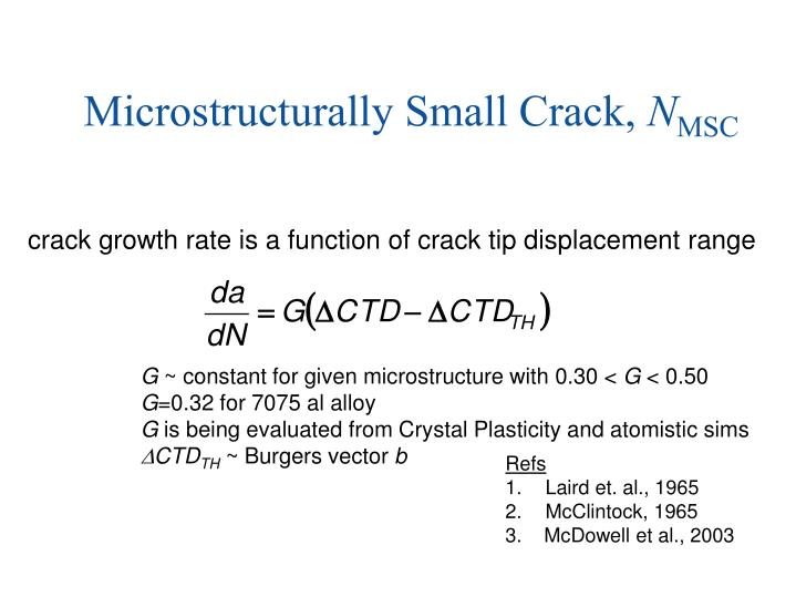 Microstructurally Small Crack,