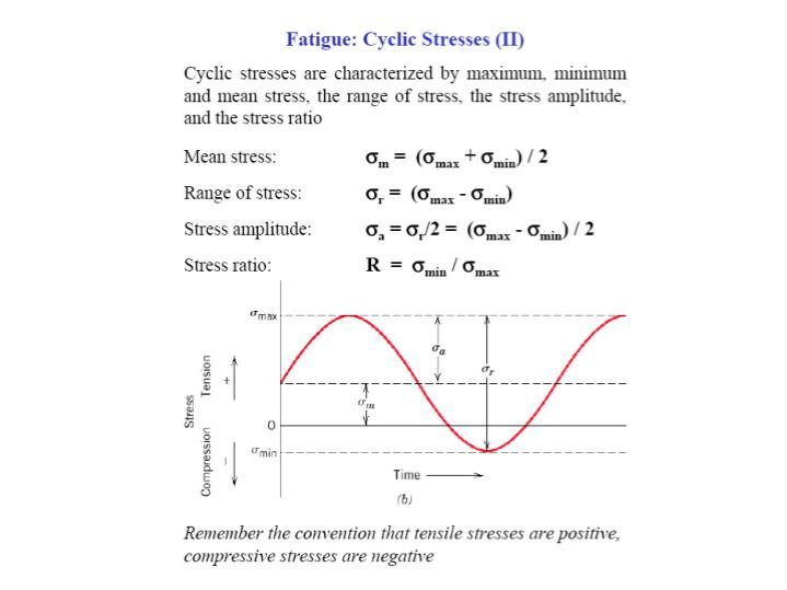 Multistage fatigue msf modeling dr mark f horstemeyer mississippi state university