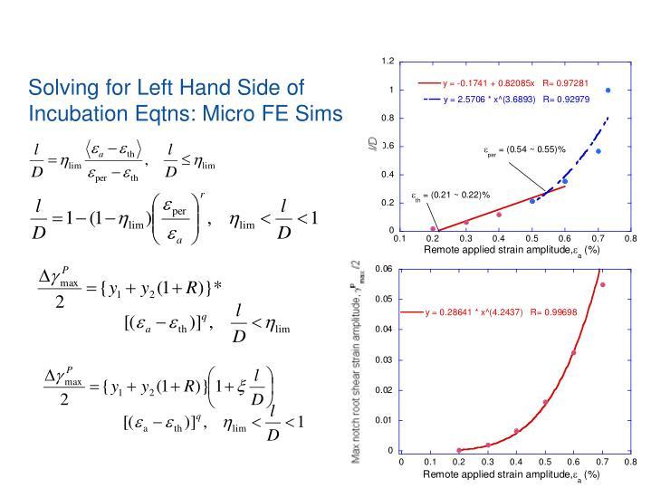 Solving for Left Hand Side of