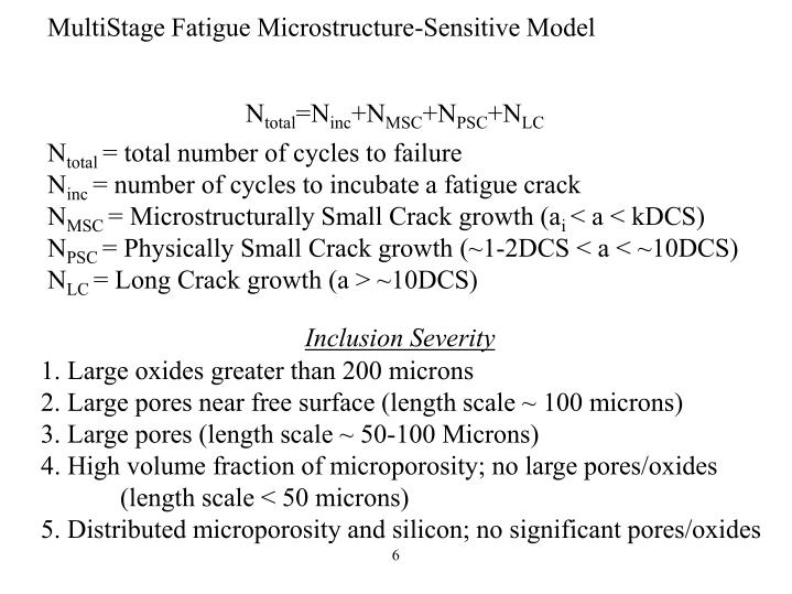 MultiStage Fatigue Microstructure-Sensitive Model
