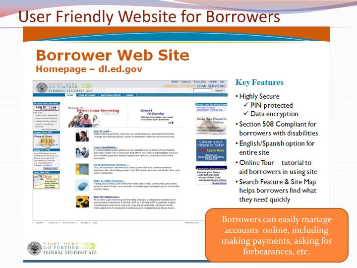 User Friendly Website for Borrowers