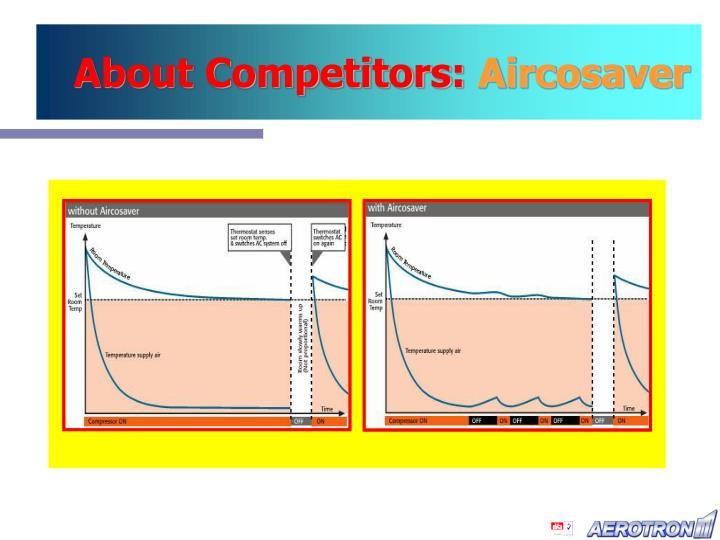 About Competitors: