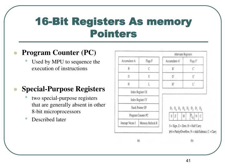 16-Bit Registers As memory Pointers