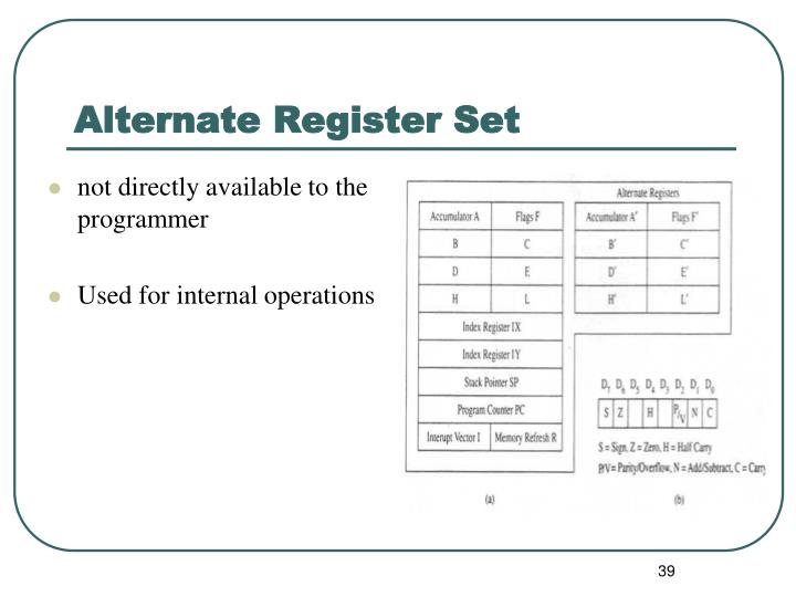 Alternate Register Set