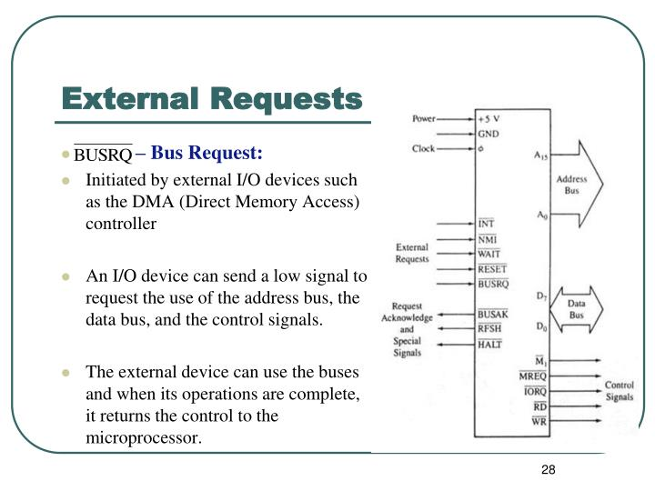 External Requests
