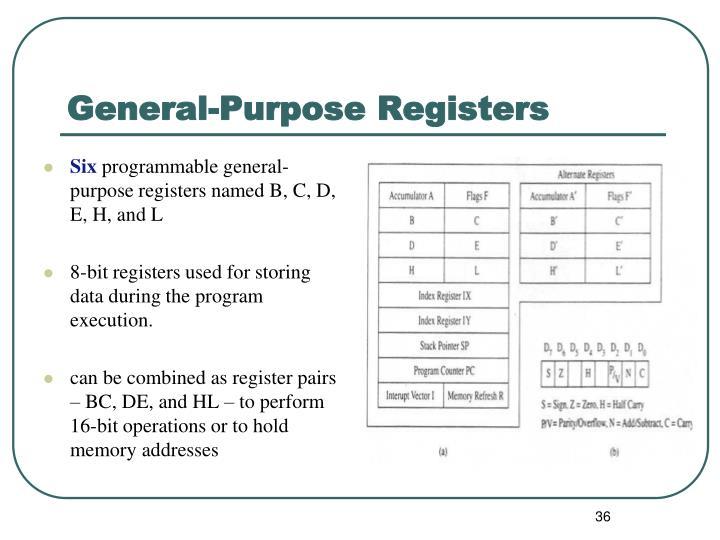 General-Purpose Registers