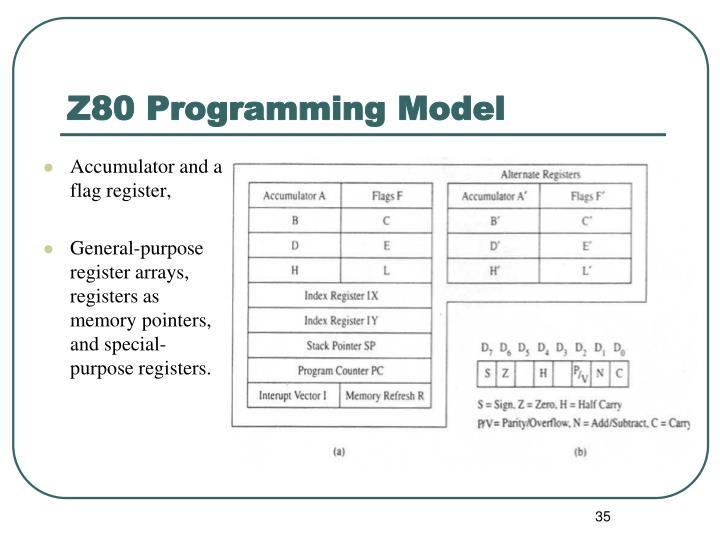 Z80 Programming Model