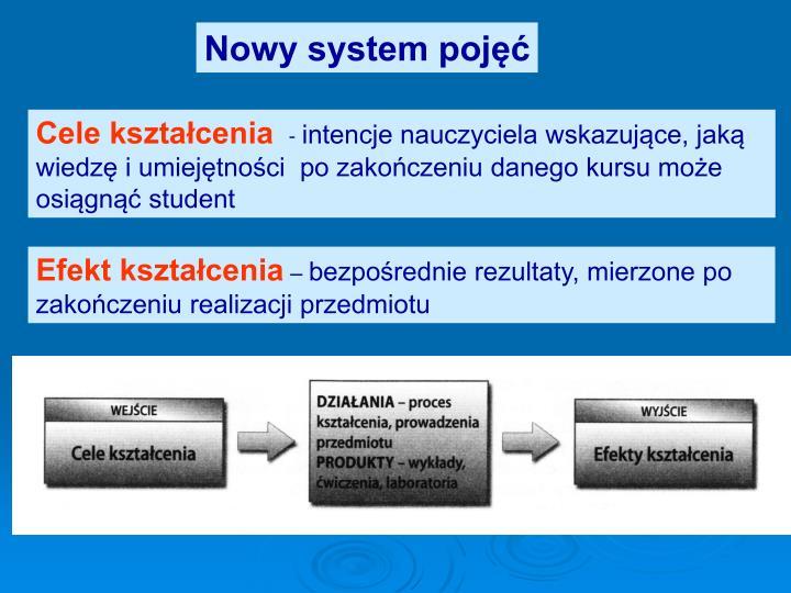 Nowy system pojęć
