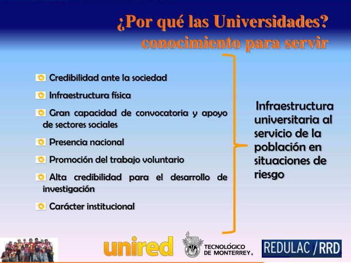¿Por qué las Universidades?
