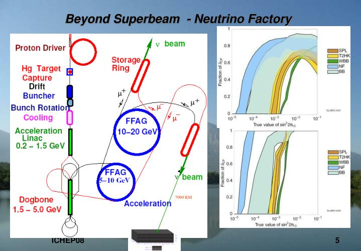 Beyond Superbeam  - Neutrino Factory