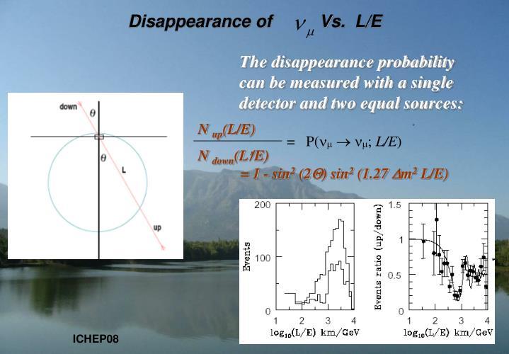 Disappearance of vs l e