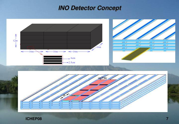 INO Detector Concept