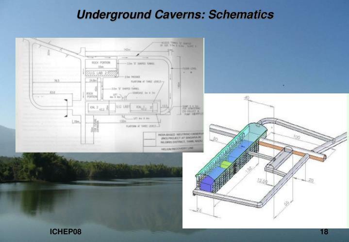 Underground Caverns: Schematics