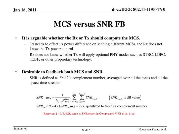 MCS versus SNR FB