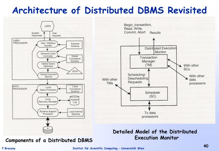 Architecture of Distributed DBMS Revisited